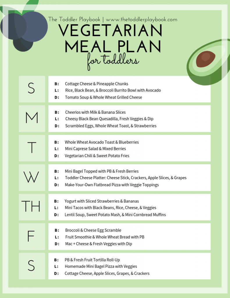 7 day vegan meal plan